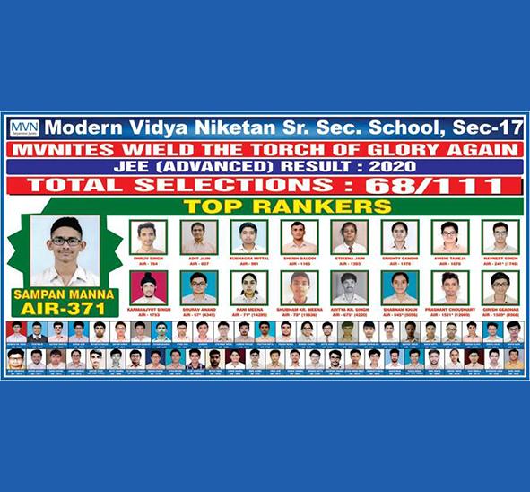 JEE Advanced results-MVN School SEC-17