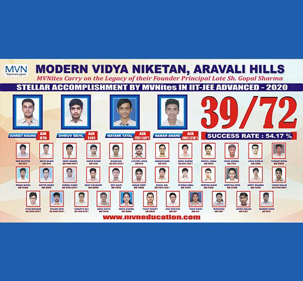 JEE Advanced results-MVN School Aravalihills
