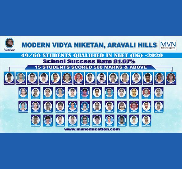 NEET Results-MVN School Aravalihills